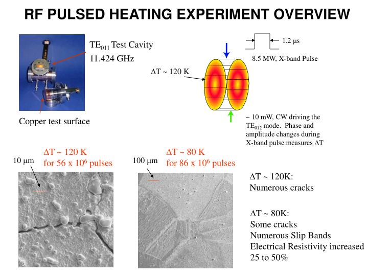 RF PULSED HEATING EXPERIMENT OVERVIEW