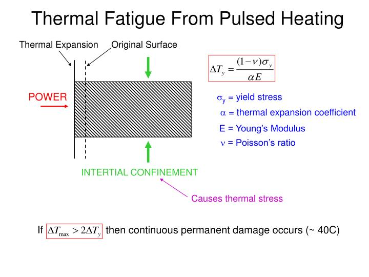 Thermal Fatigue From Pulsed Heating