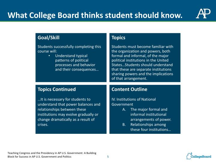What College Board thinks student should know.