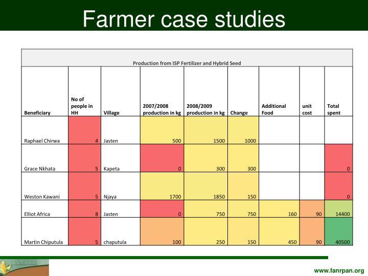 Farmer case studies