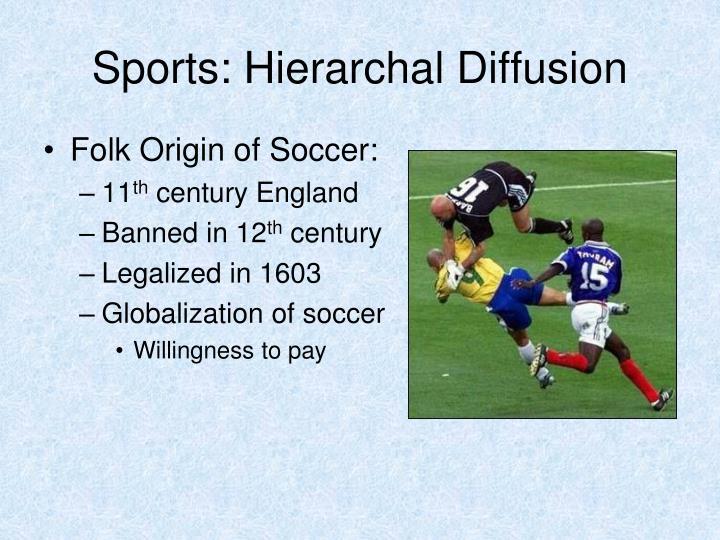 Sports: Hierarchal Diffusion