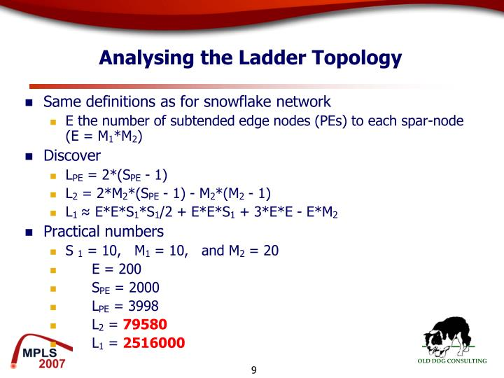Analysing the Ladder Topology