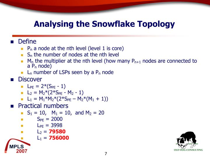 Analysing the Snowflake Topology