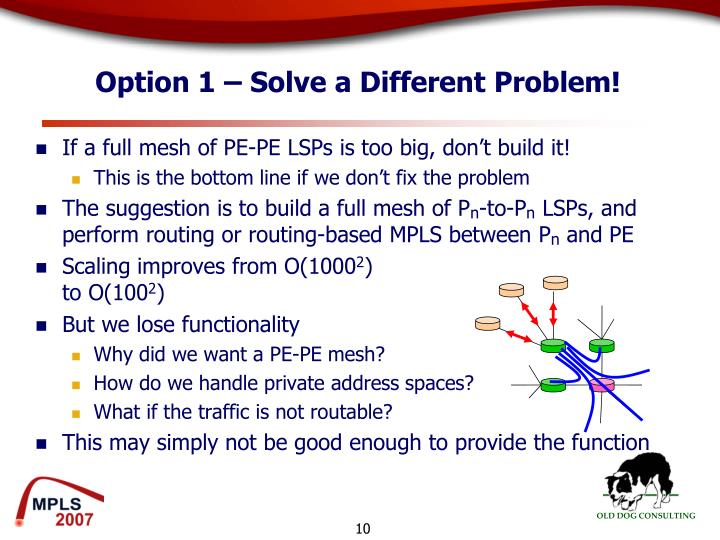 Option 1 – Solve a Different Problem!