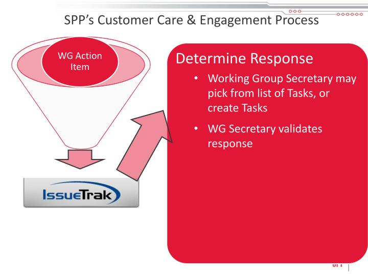 SPP's Customer Care & Engagement Process