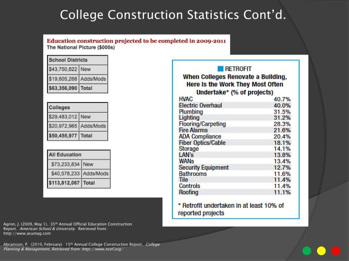 College Construction Statistics Cont'd.