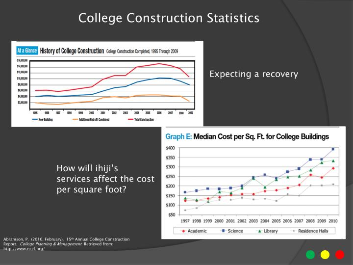 College Construction Statistics