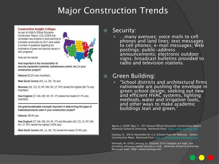 Major Construction Trends