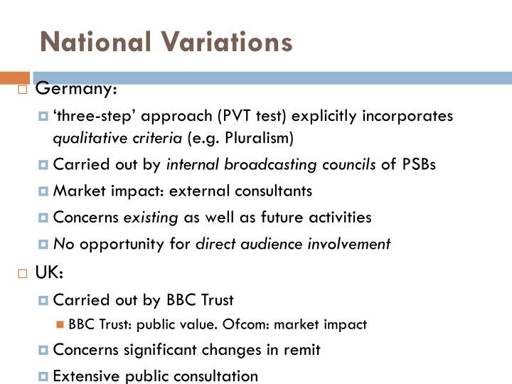 National Variations