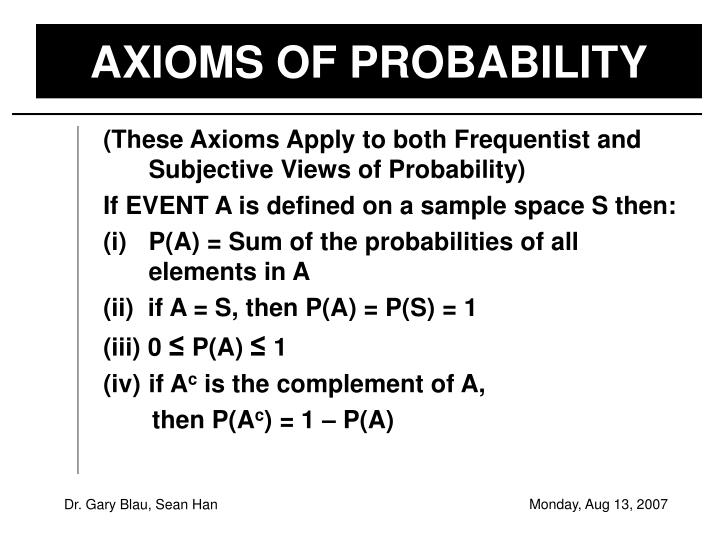 AXIOMS OF PROBABILITY