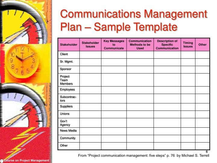Communications Management Plan – Sample Template