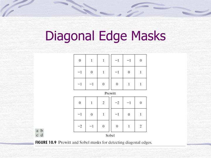 Diagonal Edge Masks