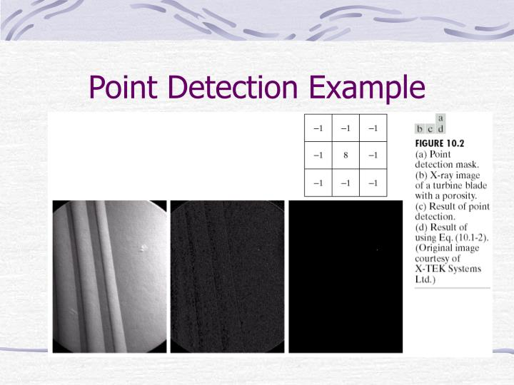 Point Detection Example