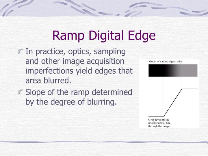 Ramp Digital Edge