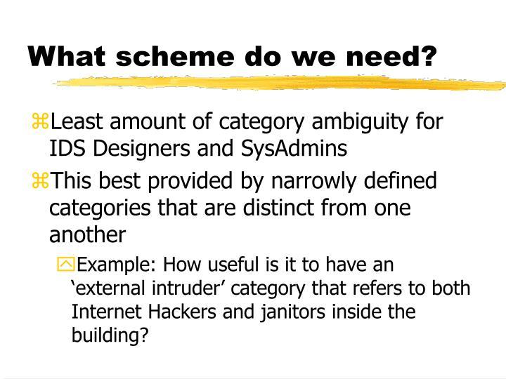 What scheme do we need?