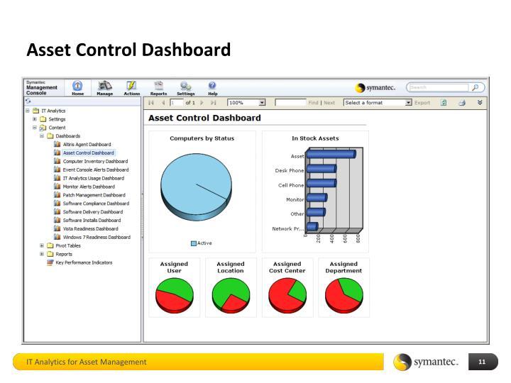 Asset Control Dashboard