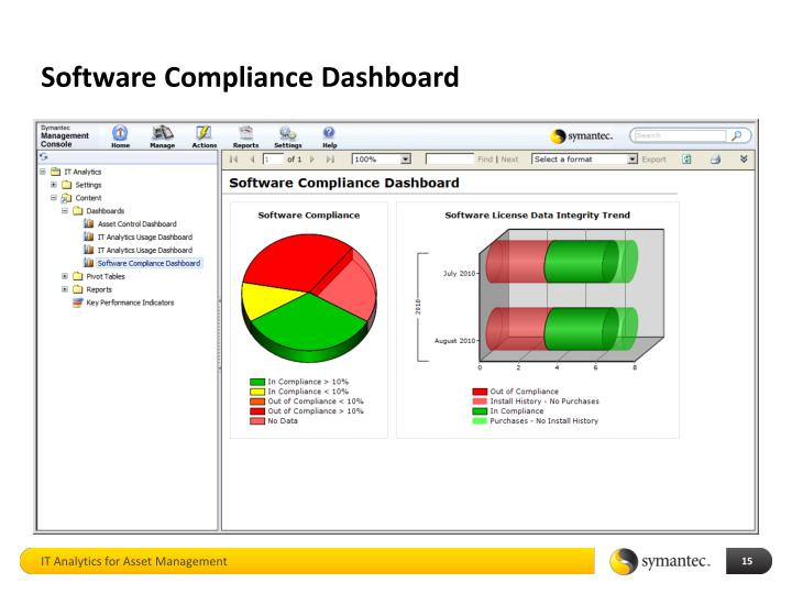 Software Compliance Dashboard