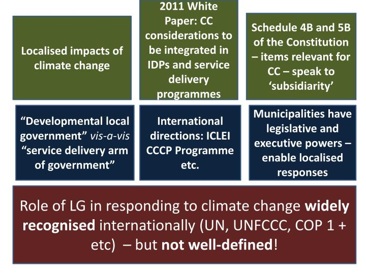 2011 White Paper: CC considerations to be integrated in IDPs and service delivery programmes