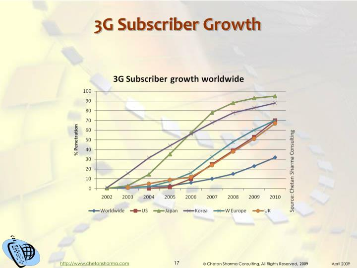 3G Subscriber Growth