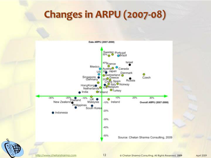 Changes in ARPU (2007-08)