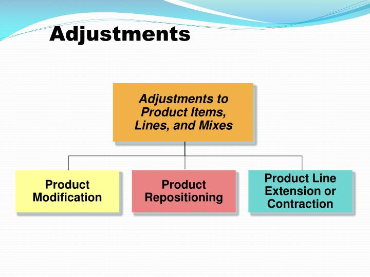 Adjustments to Product Items,