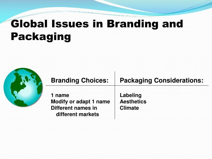 Branding Choices: