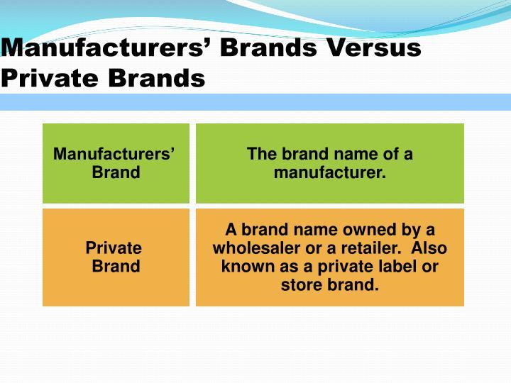 Manufacturers' Brands Versus
