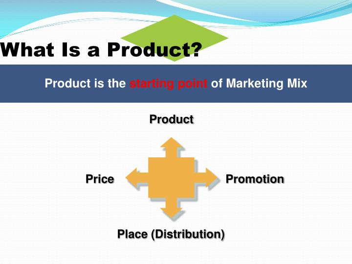 What is a product1