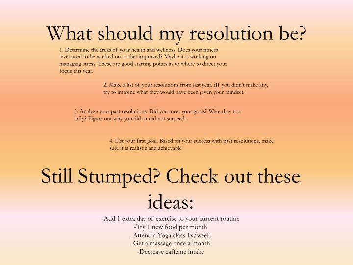 What should my resolution be