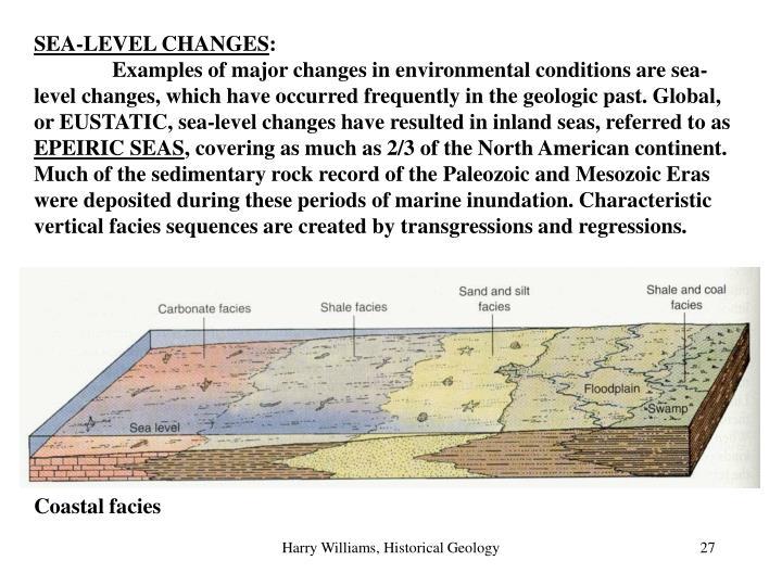 SEA-LEVEL CHANGES