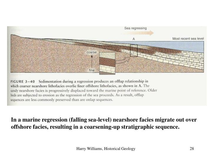 In a marine regression (falling sea-level) nearshore facies migrate out over offshore facies, resulting in a coarsening-up stratigraphic sequence.
