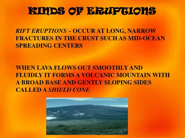 KINDS OF ERUPTIONS