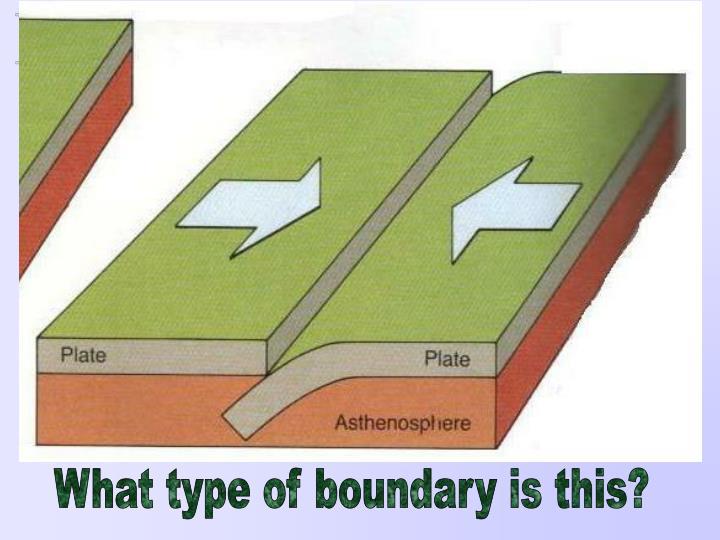 Review of Plate Boundaries