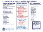 current status versus new requirements