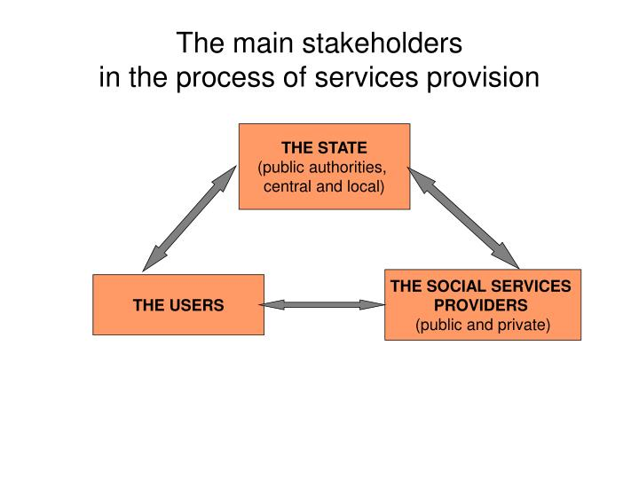 The main stakeholders