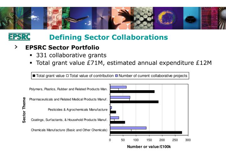 Defining Sector Collaborations