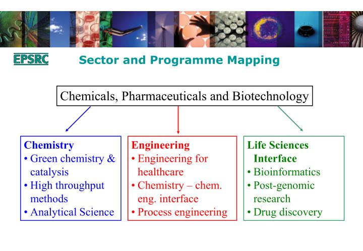 Chemicals, Pharmaceuticals and Biotechnology