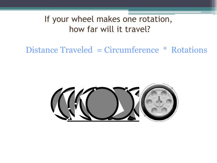 If your wheel makes one rotation,