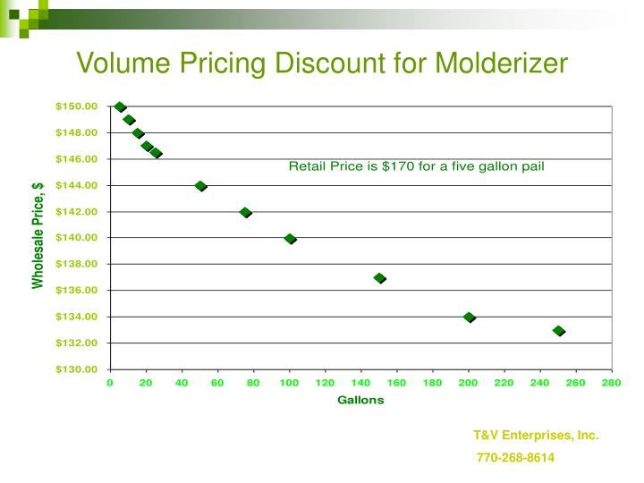 Volume Pricing Discount for Molderizer