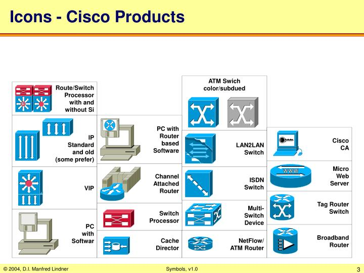 Icons - Cisco Products