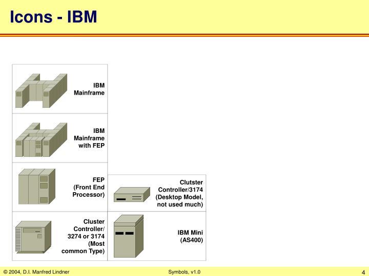 Icons - IBM