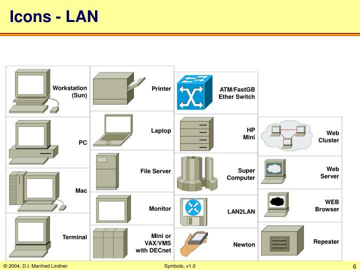 Icons - LAN