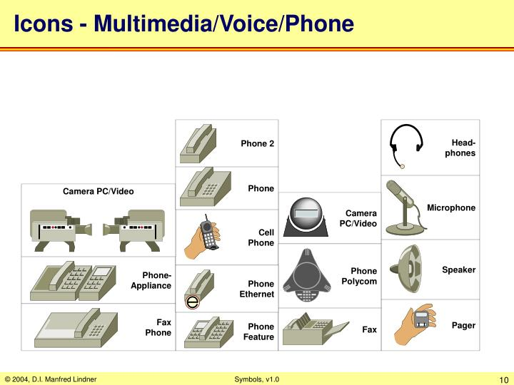 Icons - Multimedia/Voice/Phone