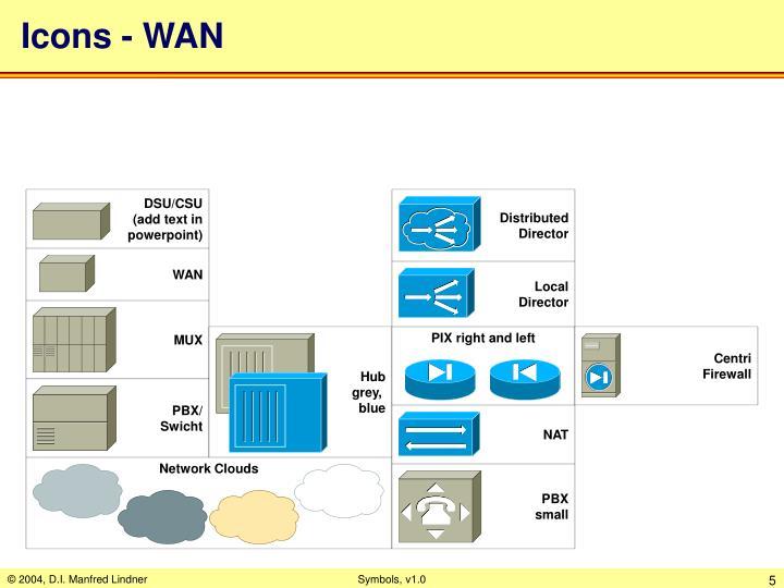Icons - WAN