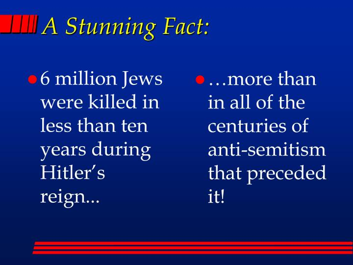6 million Jews were killed in less than ten years during Hitler's reign...