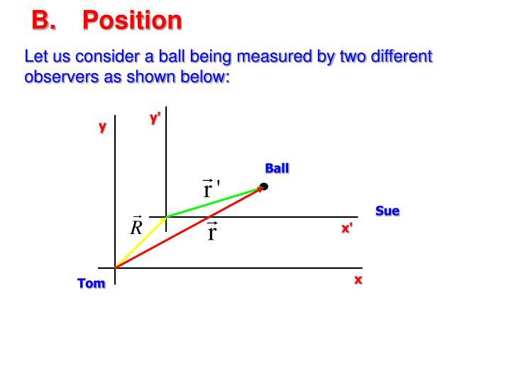 B.Position