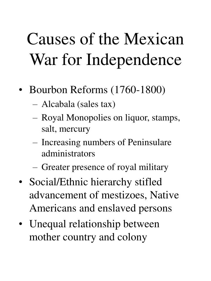 Causes of the Mexican War for Independence