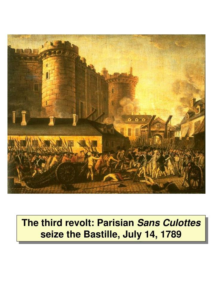 The third revolt: Parisian