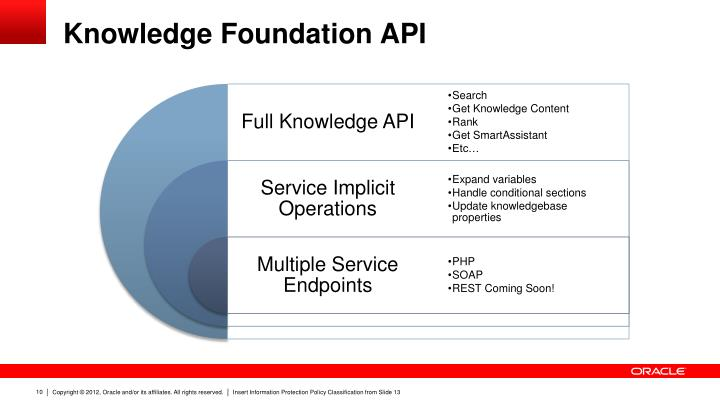 Knowledge Foundation API
