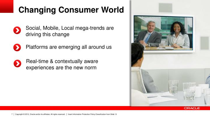 Changing Consumer World